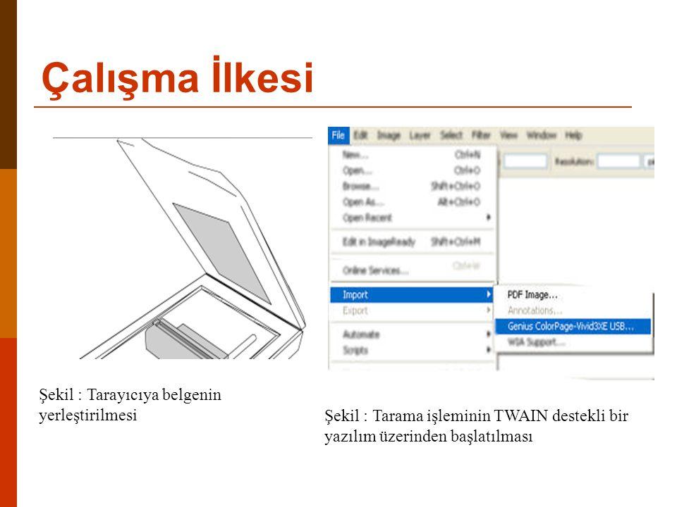 Şekil : Tarayıcıya belgenin yerleştirilmesi Şekil : Tarama işleminin TWAIN destekli bir yazılım üzerinden başlatılması Çalışma İlkesi