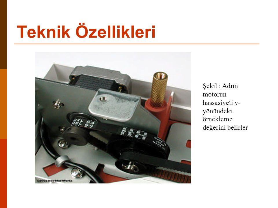 Şekil : Adım motorun hassasiyeti y- yönündeki örnekleme değerini belirler Teknik Özellikleri