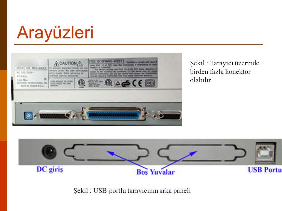 Şekil : Tarayıcı üzerinde birden fazla konektör olabilir Şekil : USB portlu tarayıcının arka paneli Arayüzleri