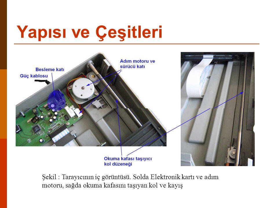 Şekil : Tarayıcının iç görüntüsü. Solda Elektronik kartı ve adım motoru, sağda okuma kafasını taşıyan kol ve kayış Yapısı ve Çeşitleri