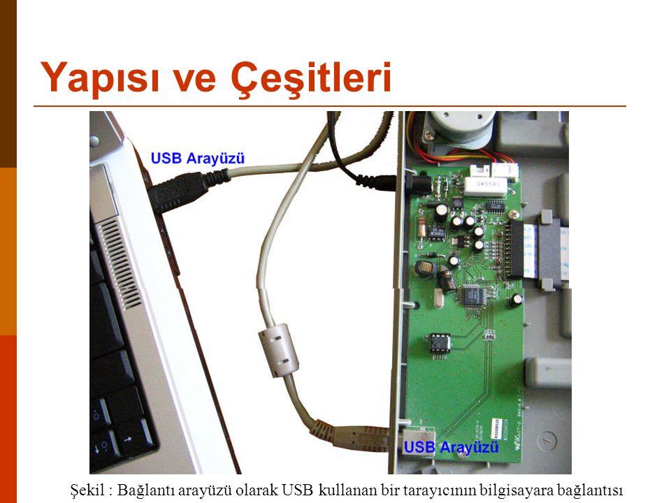 Şekil : Bağlantı arayüzü olarak USB kullanan bir tarayıcının bilgisayara bağlantısı Yapısı ve Çeşitleri