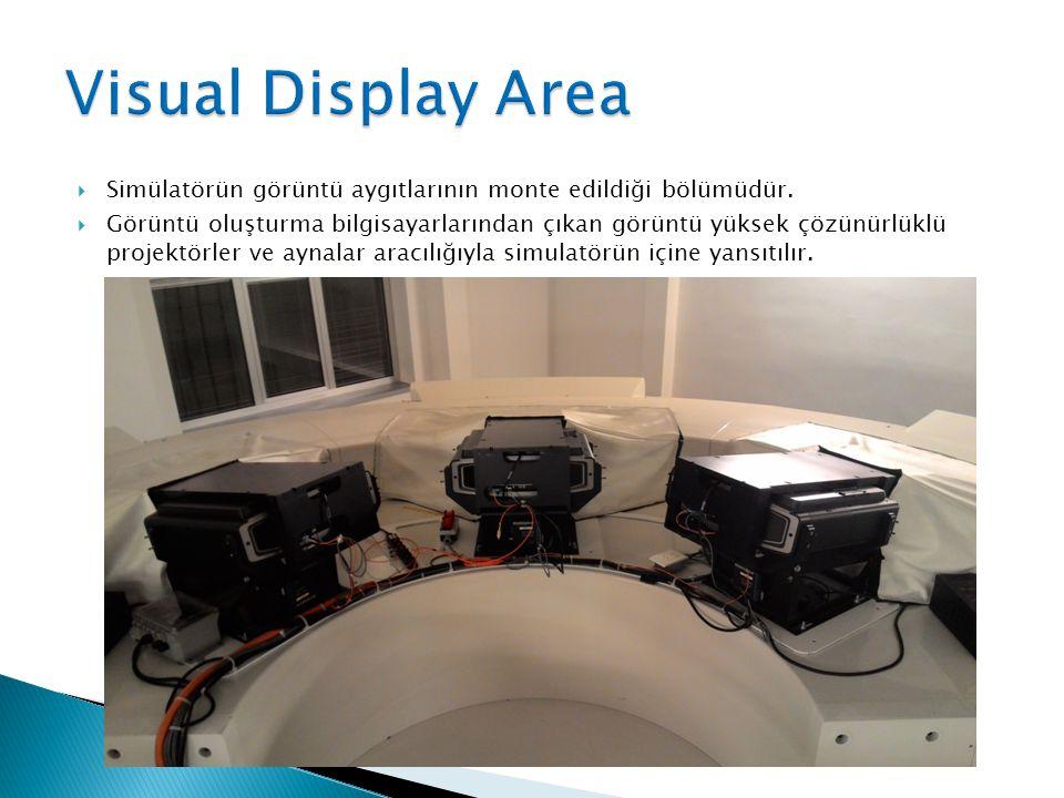  Simülatörün görüntü aygıtlarının monte edildiği bölümüdür.