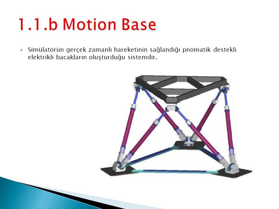  Simülatörün gerçek zamanlı hareketinin sağlandığı pnömatik destekli elektrikli bacakların oluşturduğu sistemdir.