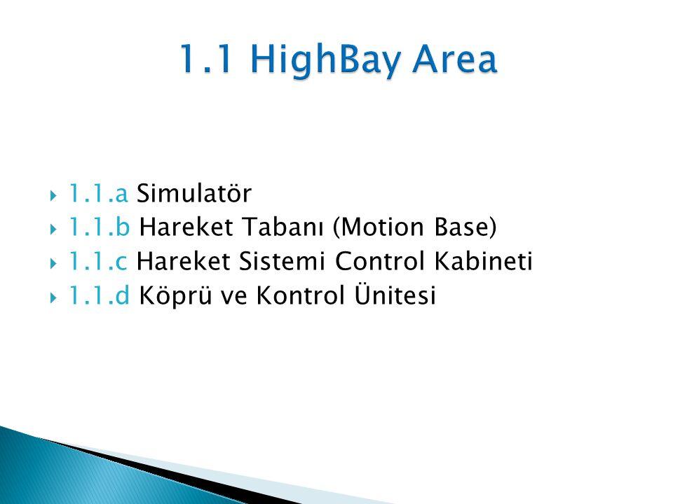  1.1.a Simulatör  1.1.b Hareket Tabanı (Motion Base)  1.1.c Hareket Sistemi Control Kabineti  1.1.d Köprü ve Kontrol Ünitesi