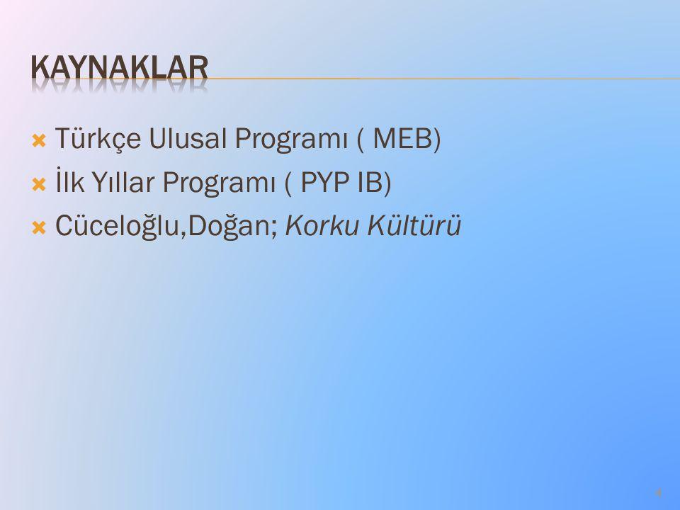  Türkçe Ulusal Programı ( MEB)  İlk Yıllar Programı ( PYP IB)  Cüceloğlu,Doğan; Korku Kültürü 4