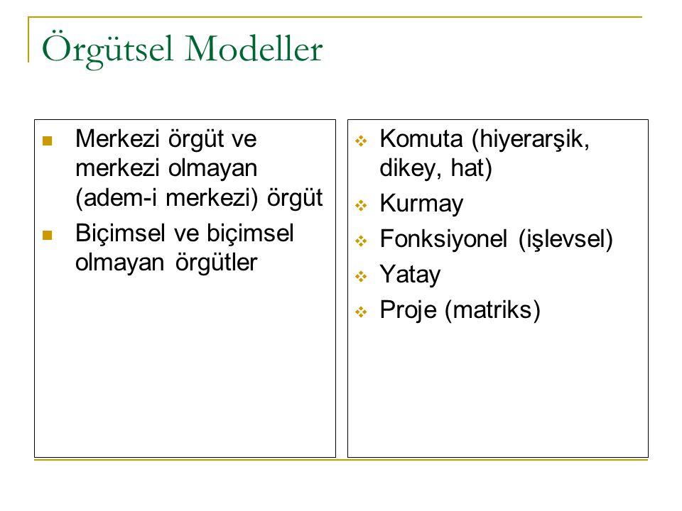 Örgütsel Modeller Merkezi örgüt ve merkezi olmayan (adem-i merkezi) örgüt Biçimsel ve biçimsel olmayan örgütler  Komuta (hiyerarşik, dikey, hat)  Ku