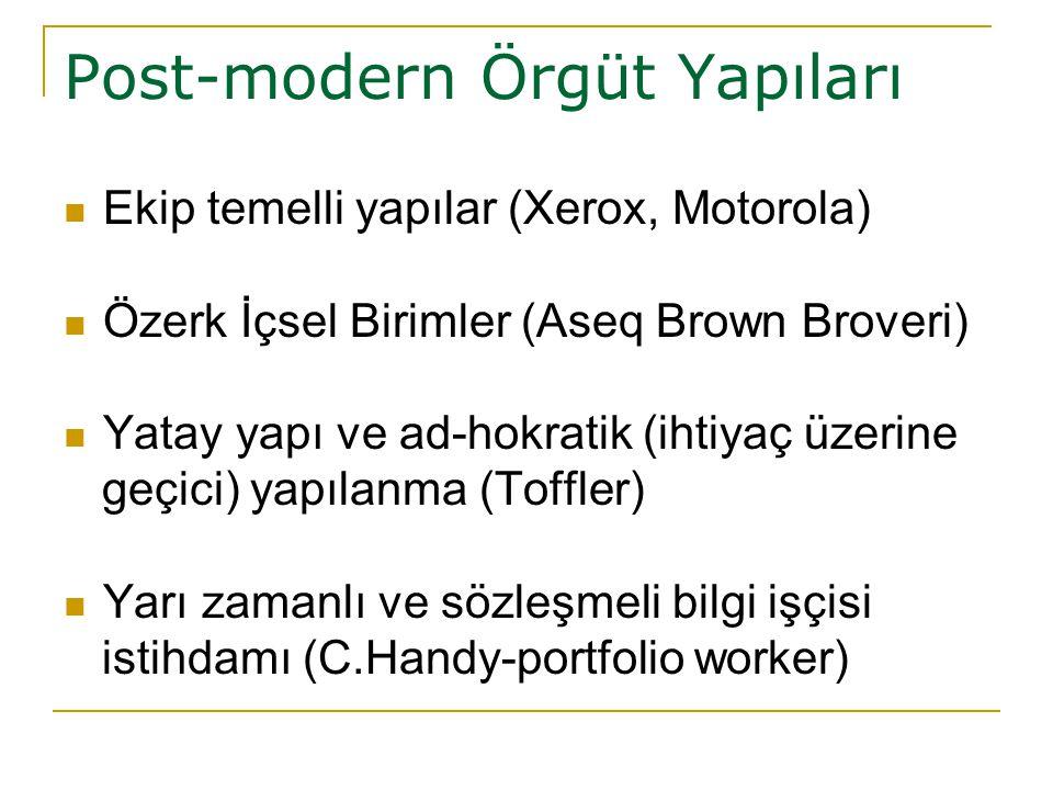 Post-modern Örgüt Yapıları Ekip temelli yapılar (Xerox, Motorola) Özerk İçsel Birimler (Aseq Brown Broveri) Yatay yapı ve ad-hokratik (ihtiyaç üzerine