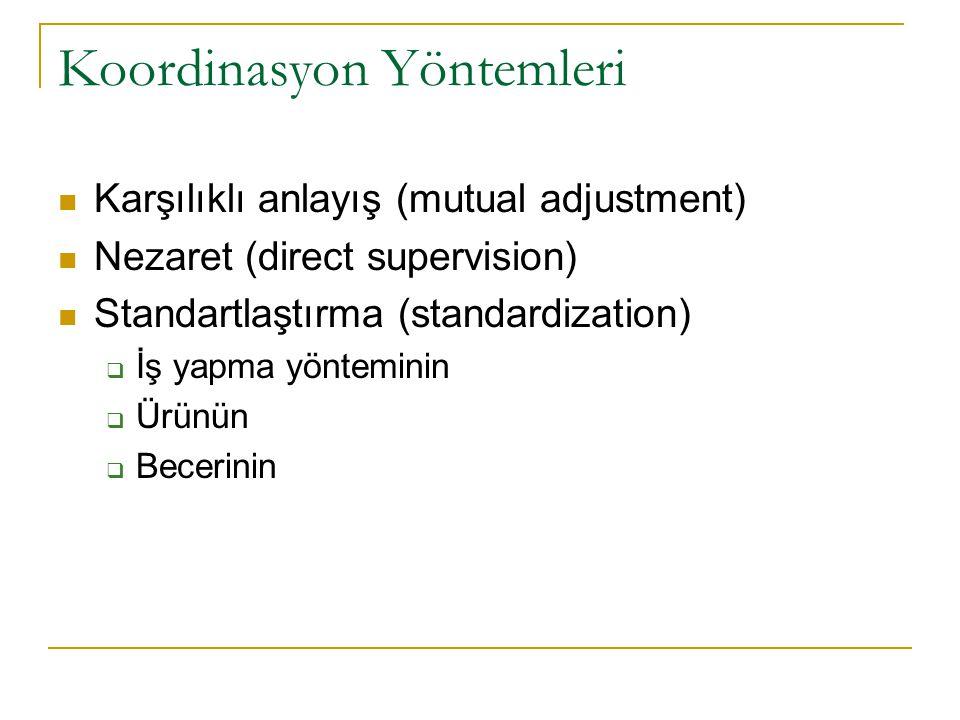 Koordinasyon Yöntemleri Karşılıklı anlayış (mutual adjustment) Nezaret (direct supervision) Standartlaştırma (standardization)  İş yapma yönteminin 