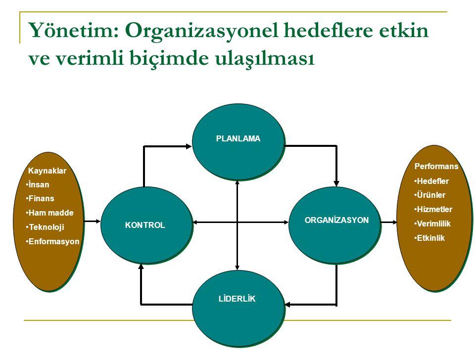 Kaynaklar KONTROL Performans İnsan Finans Ham madde Teknoloji Enformasyon Hedefler Ürünler Hizmetler Verimlilik Etkinlik LİDERLİK PLANLAMA ORGANİZASYO