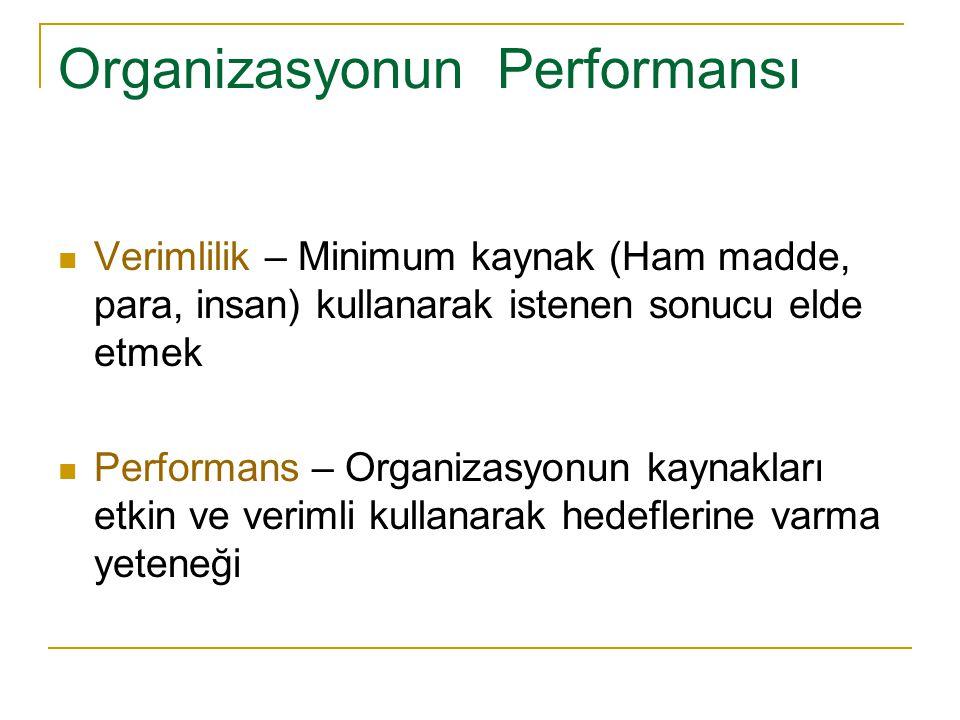 Organizasyonun Performansı Verimlilik – Minimum kaynak (Ham madde, para, insan) kullanarak istenen sonucu elde etmek Performans – Organizasyonun kayna