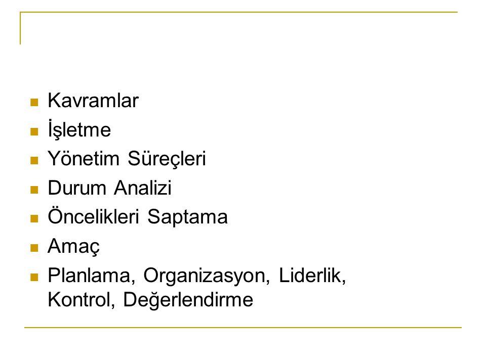 Yönetime katılma biçimleri Gönüllü Temsili Eşit sayıda Sendikal Kendi kendini yönetim: işçi meclisi, işçi konseyi, yönetim komitesi, denetim komitesi, örgüt yöneticisi