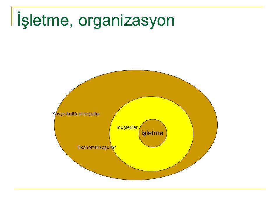 İşletme, organizasyon Sosyo-kültürel koşullar müşteriler Ekonomik koşullar işletme