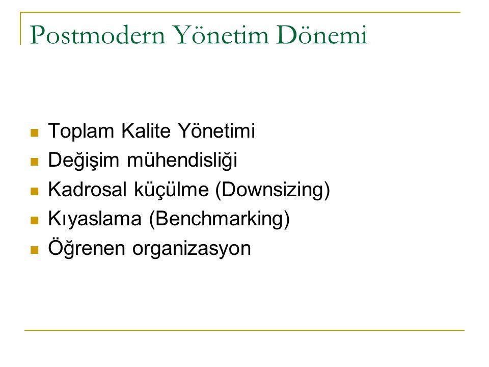 Postmodern Yönetim Dönemi Toplam Kalite Yönetimi Değişim mühendisliği Kadrosal küçülme (Downsizing) Kıyaslama (Benchmarking) Öğrenen organizasyon