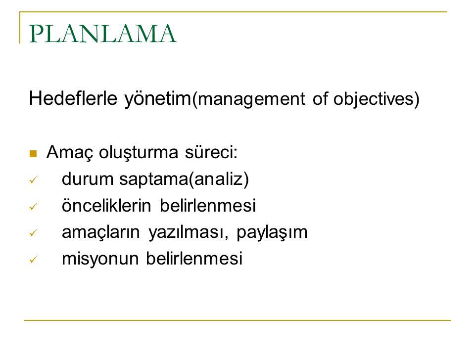 PLANLAMA Hedeflerle yönetim (management of objectives) Amaç oluşturma süreci: durum saptama(analiz) önceliklerin belirlenmesi amaçların yazılması, pay