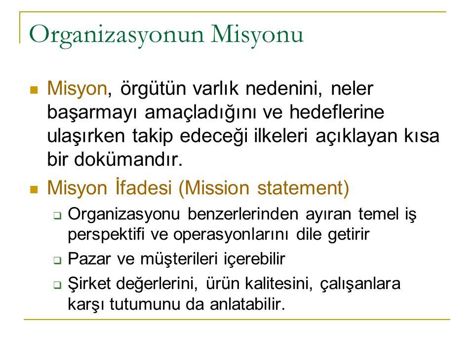 Organizasyonun Misyonu Misyon, örgütün varlık nedenini, neler başarmayı amaçladığını ve hedeflerine ulaşırken takip edeceği ilkeleri açıklayan kısa bi