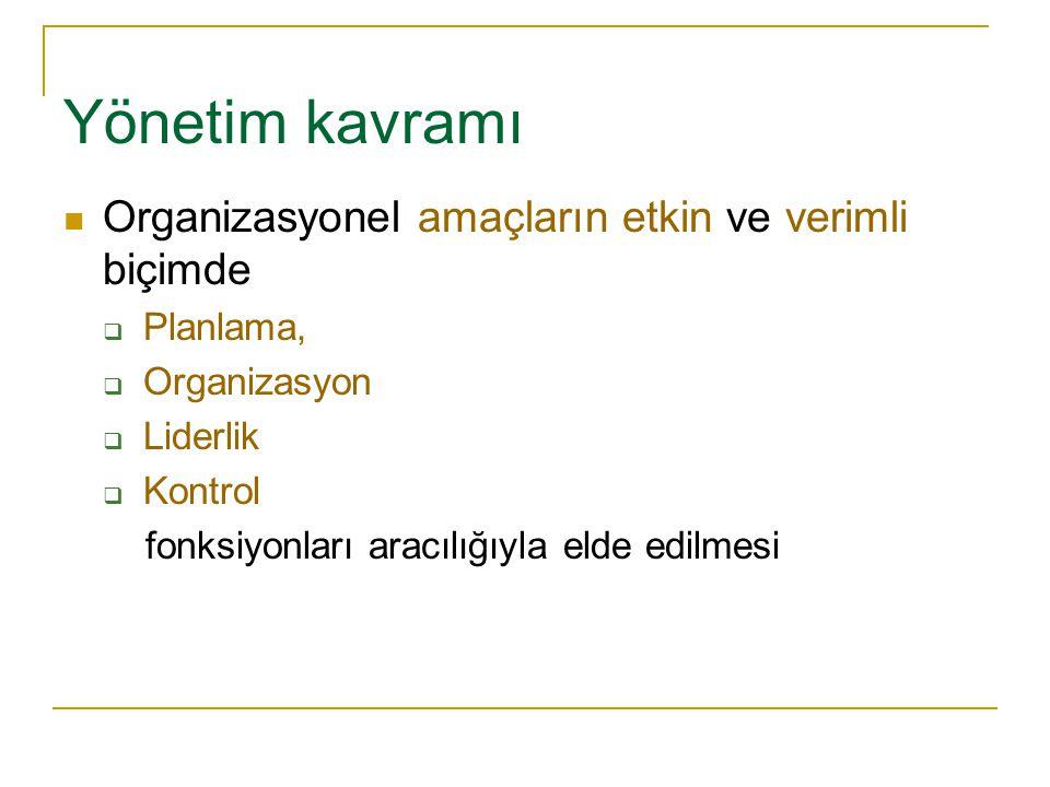 Yönetim fonksiyonları LİDERLİK PLANLAMA ORGANİZASYON KONTROL
