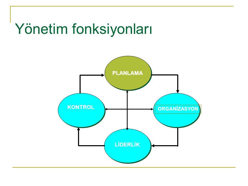 Yönetim sürecinin özellikleri Yönetim belirlenmiş amaçları gerçekleştirir.