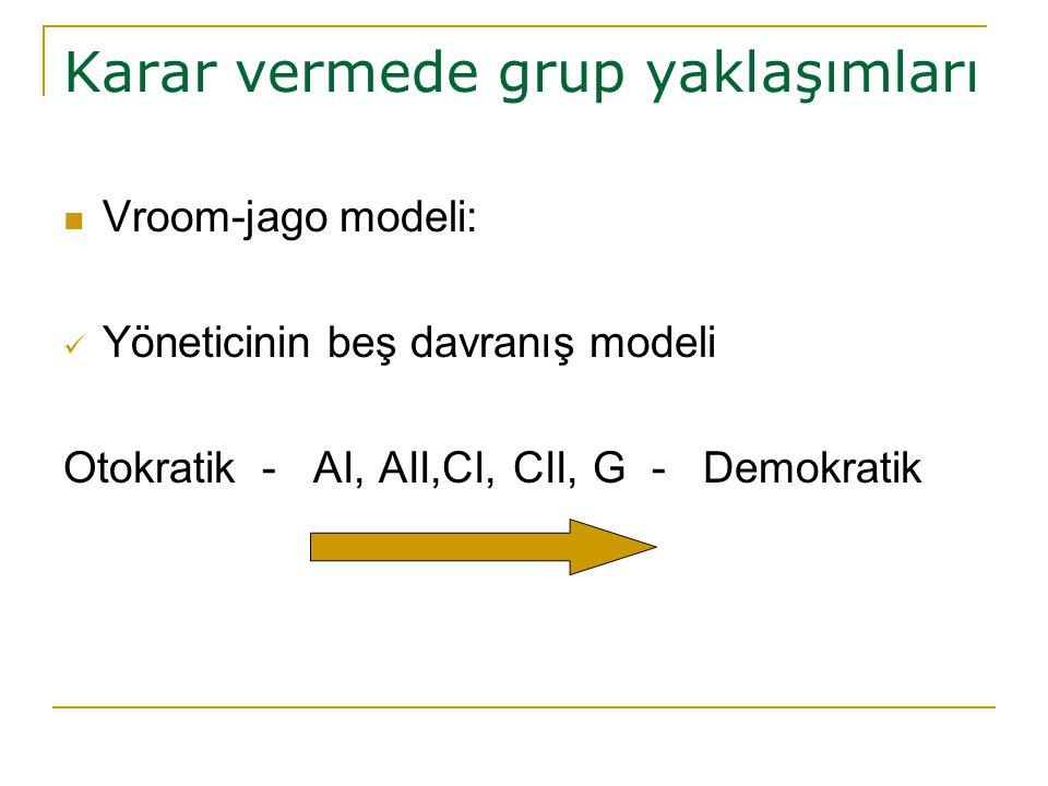 Karar vermede grup yaklaşımları Vroom-jago modeli: Yöneticinin beş davranış modeli Otokratik - AI, AII,CI, CII, G - Demokratik