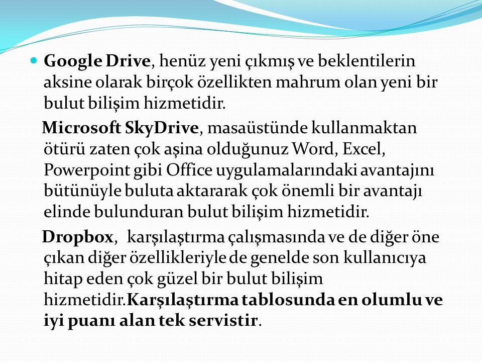 Google Drive, henüz yeni çıkmış ve beklentilerin aksine olarak birçok özellikten mahrum olan yeni bir bulut bilişim hizmetidir. Microsoft SkyDrive, ma