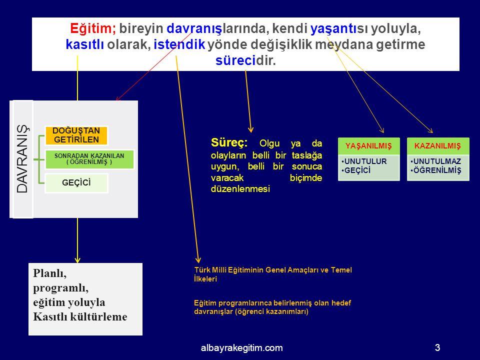 albayrakegitim.com YAYGIN EĞİTİM 13