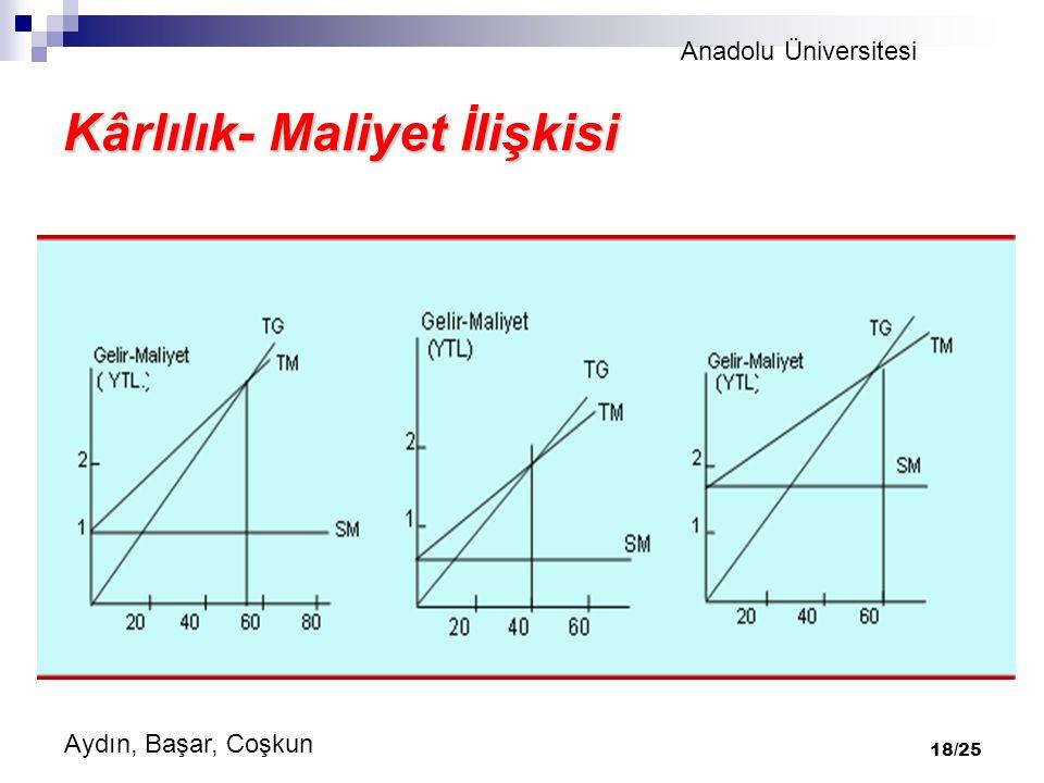 Anadolu Üniversitesi Aydın, Başar, Coşkun 18/25 Kârlılık- Maliyet İlişkisi