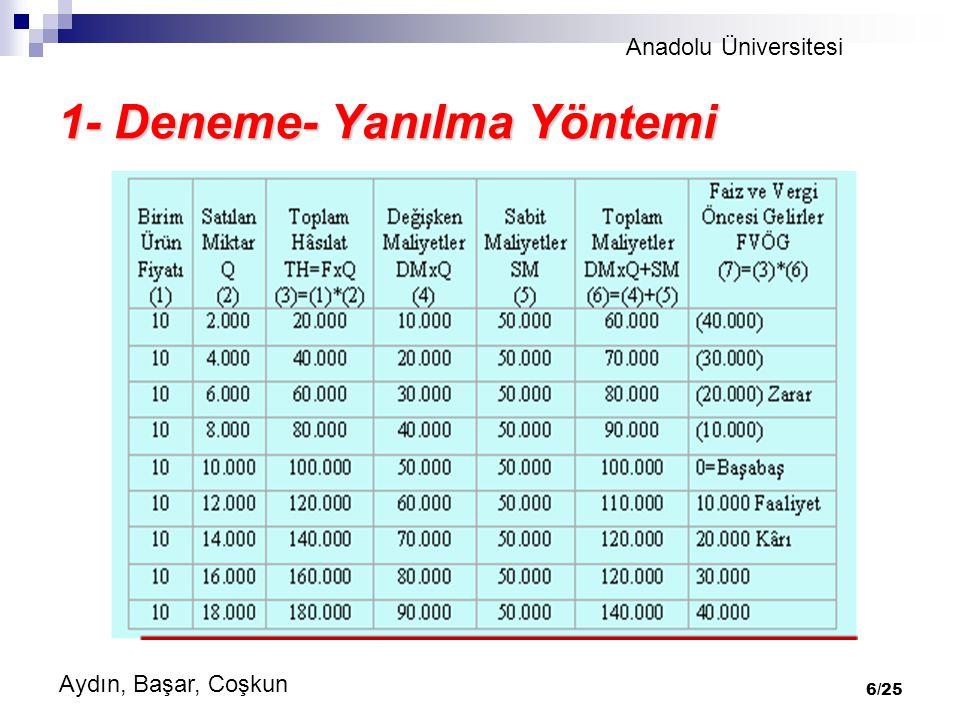 Anadolu Üniversitesi Aydın, Başar, Coşkun 6/25 1- Deneme- Yanılma Yöntemi