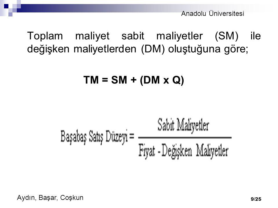Anadolu Üniversitesi Aydın, Başar, Coşkun 9/25 Toplam maliyet sabit maliyetler (SM) ile değişken maliyetlerden (DM) oluştuğuna göre; TM = SM + (DM x Q)