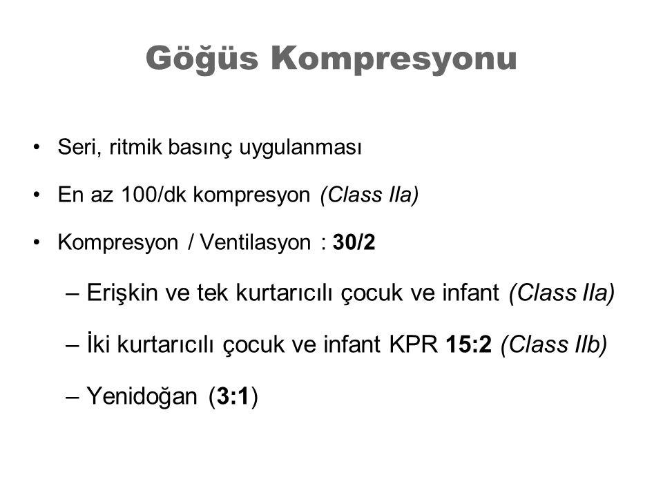 Göğüs Kompresyonu Seri, ritmik basınç uygulanması En az 100/dk kompresyon (Class IIa) Kompresyon / Ventilasyon : 30/2 –Erişkin ve tek kurtarıcılı çocu
