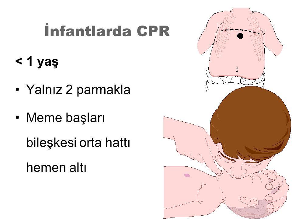 İnfantlarda CPR < 1 yaş Yalnız 2 parmakla Meme başları bileşkesi orta hattı hemen altı