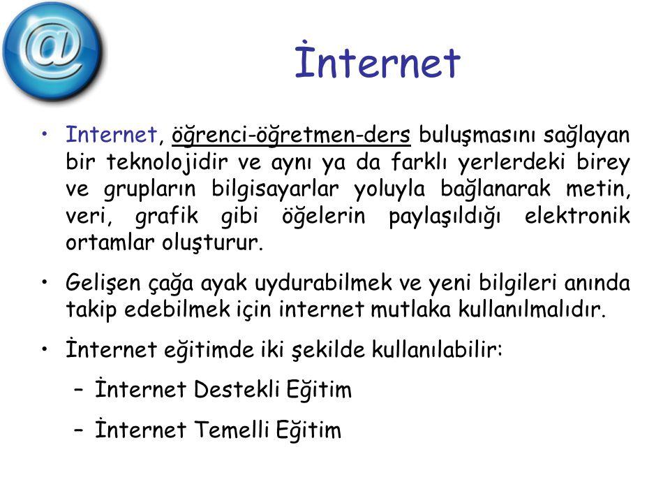 İnternet Internet, öğrenci-öğretmen-ders buluşmasını sağlayan bir teknolojidir ve aynı ya da farklı yerlerdeki birey ve grupların bilgisayarlar yoluyl