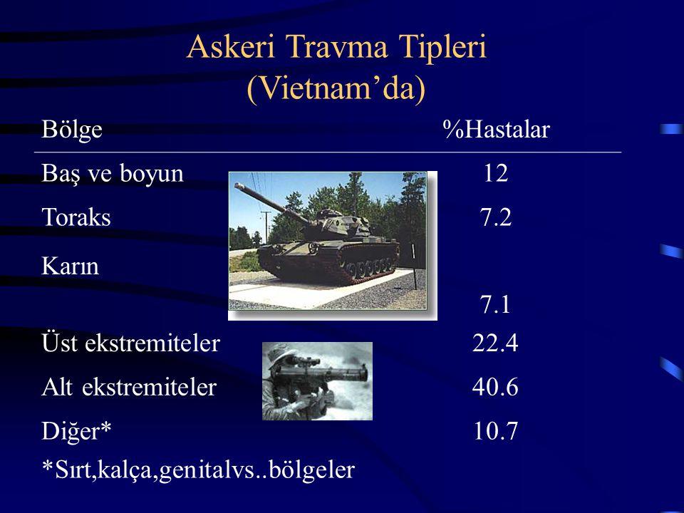 Askeri Travma Tipleri (Vietnam'da) Bölge%Hastalar Baş ve boyun12 Toraks7.2 Karın 7.1 Üst ekstremiteler22.4 Alt ekstremiteler40.6 Diğer* *Sırt,kalça,ge
