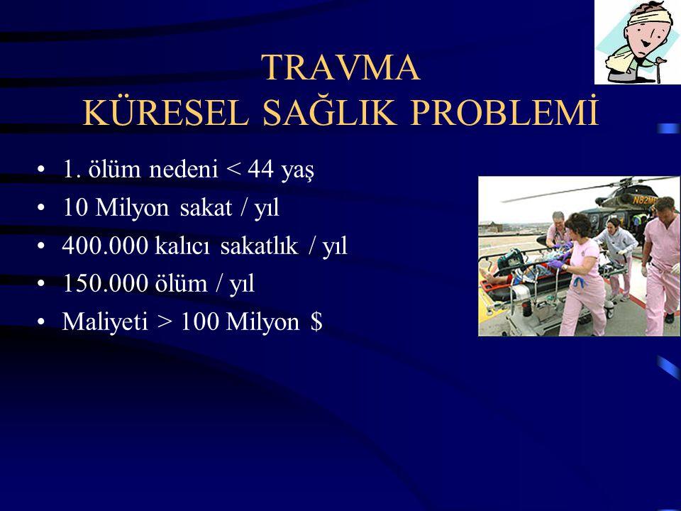 TRAVMA KÜRESEL SAĞLIK PROBLEMİ 1. ölüm nedeni < 44 yaş 10 Milyon sakat / yıl 400.000 kalıcı sakatlık / yıl 150.000 ölüm / yıl Maliyeti > 100 Milyon $