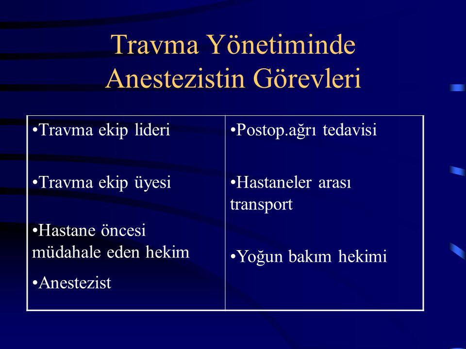 Travma Yönetiminde Anestezistin Görevleri Travma ekip lideriPostop.ağrı tedavisi Travma ekip üyesiHastaneler arası transport Hastane öncesi müdahale e