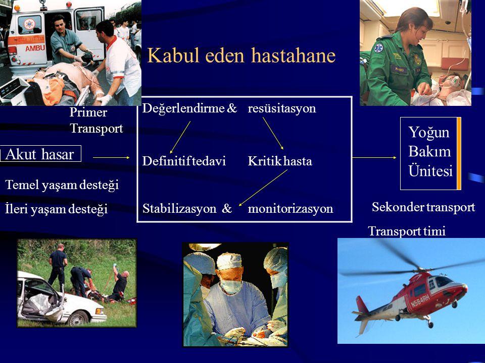 Kabul eden hastahane Değerlendirme &resüsitasyon Definitif tedaviKritik hasta Stabilizasyon &monitorizasyon Akut hasar Primer Transport Temel yaşam de