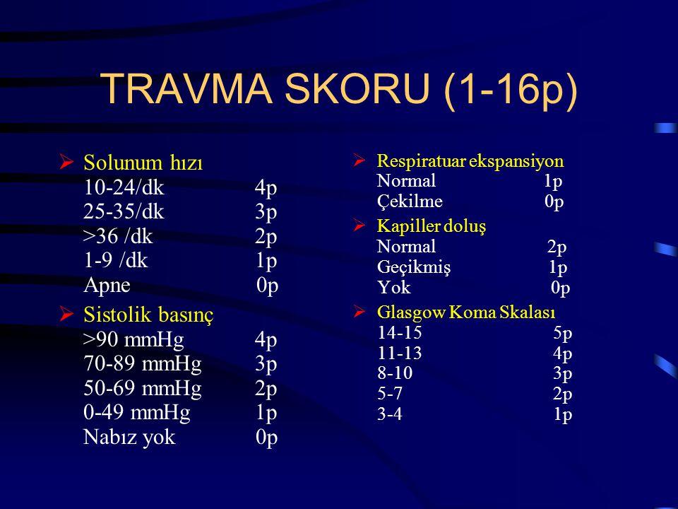 TRAVMA SKORU (1-16p)  Solunum hızı 10-24/dk 4p 25-35/dk 3p >36 /dk 2p 1-9 /dk 1p Apne 0p  Sistolik basınç >90 mmHg 4p 70-89 mmHg 3p 50-69 mmHg 2p 0-