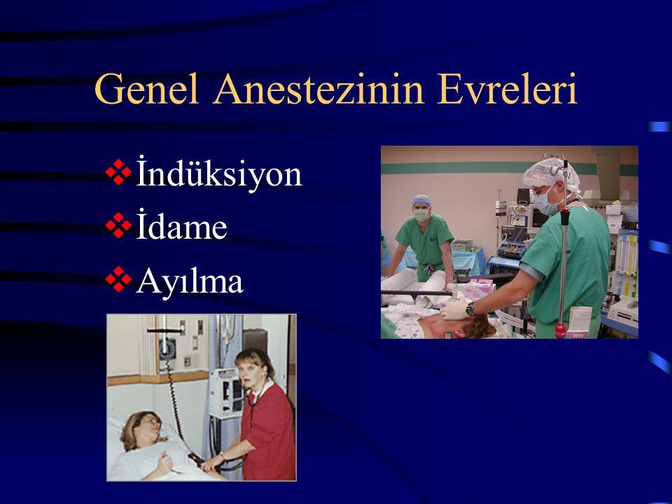 Genel Anestezinin Evreleri  İndüksiyon  İdame  Ayılma