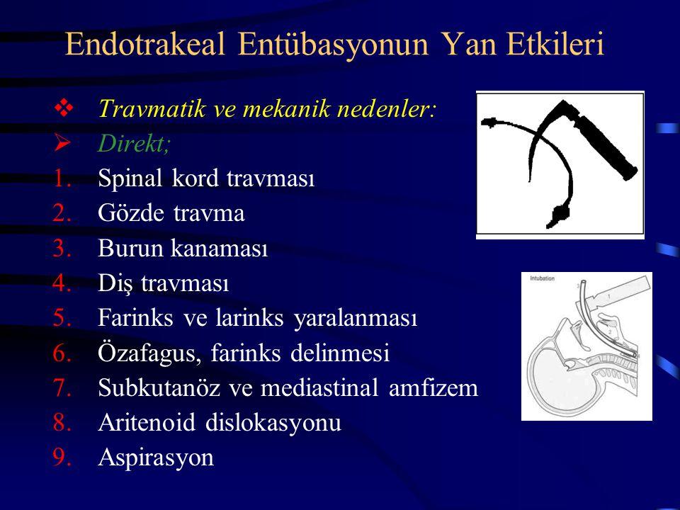 Endotrakeal Entübasyonun Yan Etkileri  Travmatik ve mekanik nedenler:  Direkt; 1.Spinal kord travması 2.Gözde travma 3.Burun kanaması 4.Diş travması