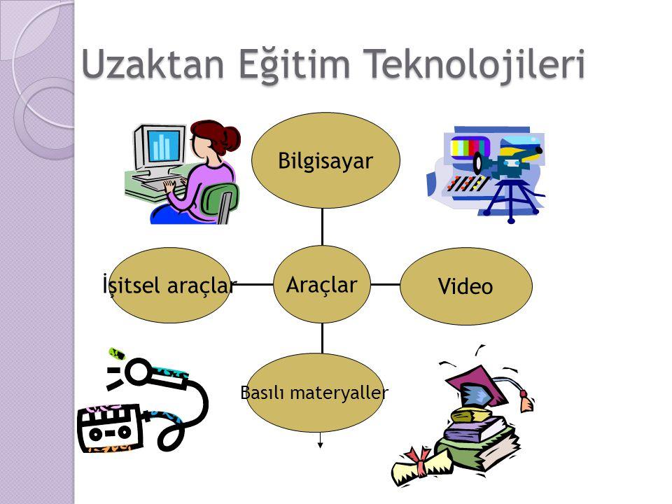 Uzaktan Eğitim Teknolojileri İşitsel araçlar Basılı materyaller Video Bilgisayar Araçlar