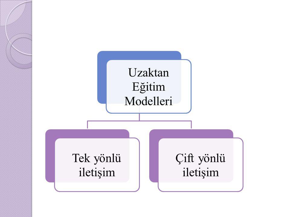 Uzaktan Eğitim Modelleri Tek yönlü iletişim Çift yönlü iletişim
