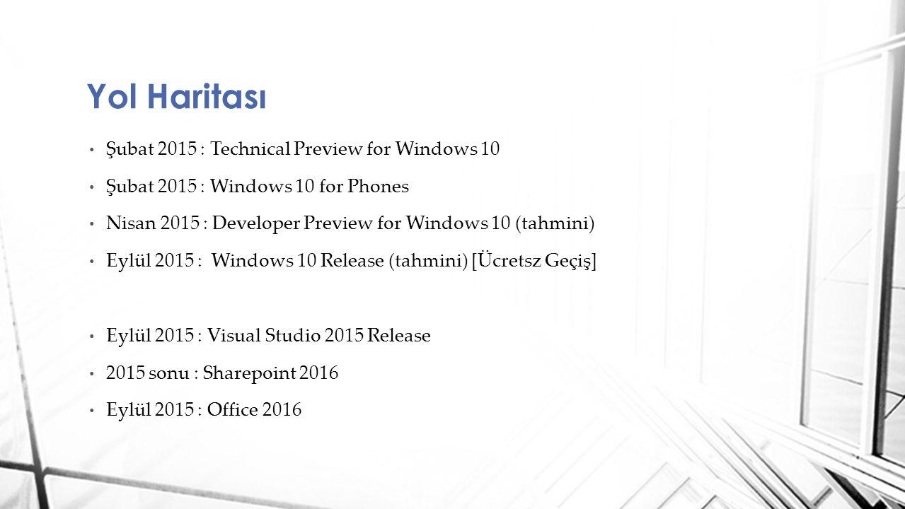 Şubat 2015 : Technical Preview for Windows 10 Şubat 2015 : Windows 10 for Phones Nisan 2015 : Developer Preview for Windows 10 (tahmini) Eylül 2015 :