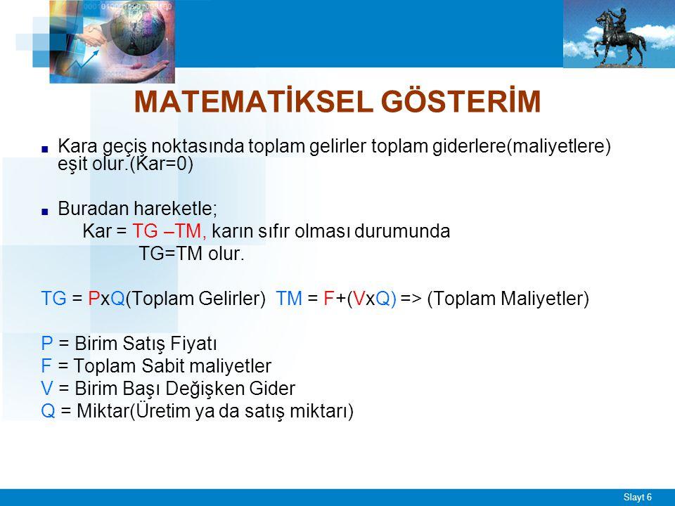 Slayt 7 Matematik Yöntem ile Kara Geçiş Analizi Başabaş Noktası = (Satış Hacmi TL) Toplam Sabit Giderler (F) Toplam Değişken Giderler (V x Q) Toplam Satış Geliri (P x Q) 1 - BBN(br) x P = BBN(TL) Başabaş Noktası = (Birim) Toplam Sabit Giderler (F) Birim Fiyat – Birim Değişken Giderler (p-v)