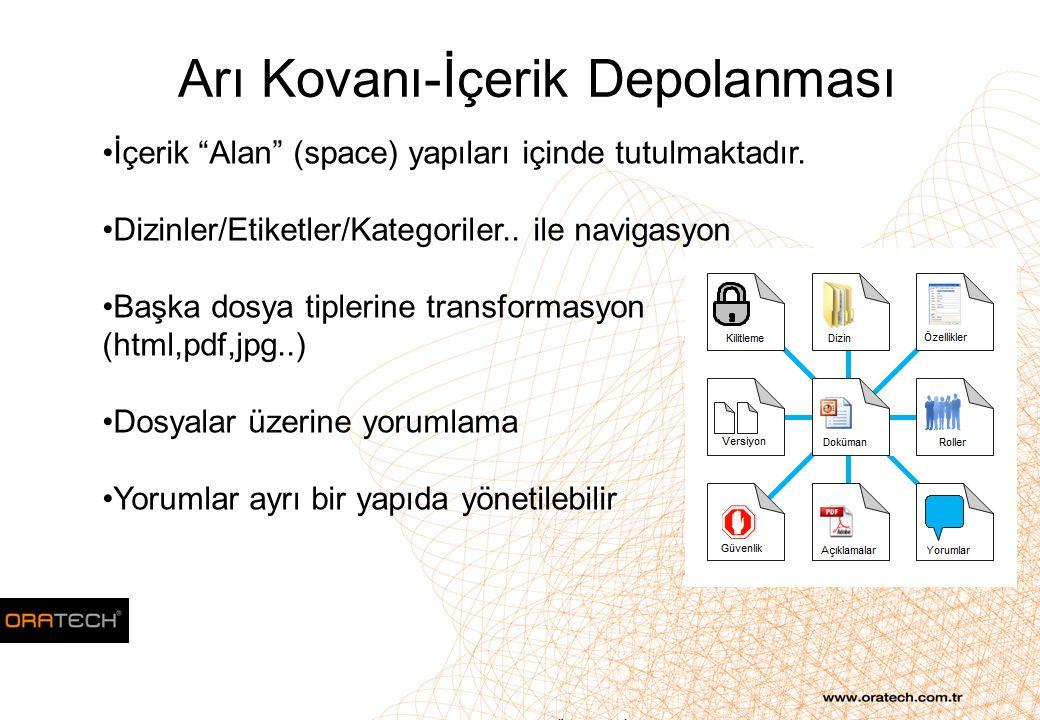 Arı Kovanı-İçerik Depolanması İçerik Alan (space) yapıları içinde tutulmaktadır.