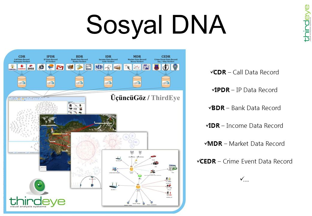 Sosyal DNA CDR – Call Data Record IPDR – IP Data Record BDR – Bank Data Record IDR – Income Data Record MDR – Market Data Record CEDR – Crime Event Data Record ….