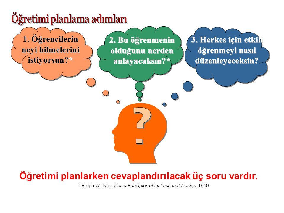 Öğretimi planlarken cevaplandırılacak üç soru vardır. 1. Öğrencilerin neyi bilmelerini istiyorsun?* 2. Bu öğrenmenin olduğunu nerden anlayacaksın?* *