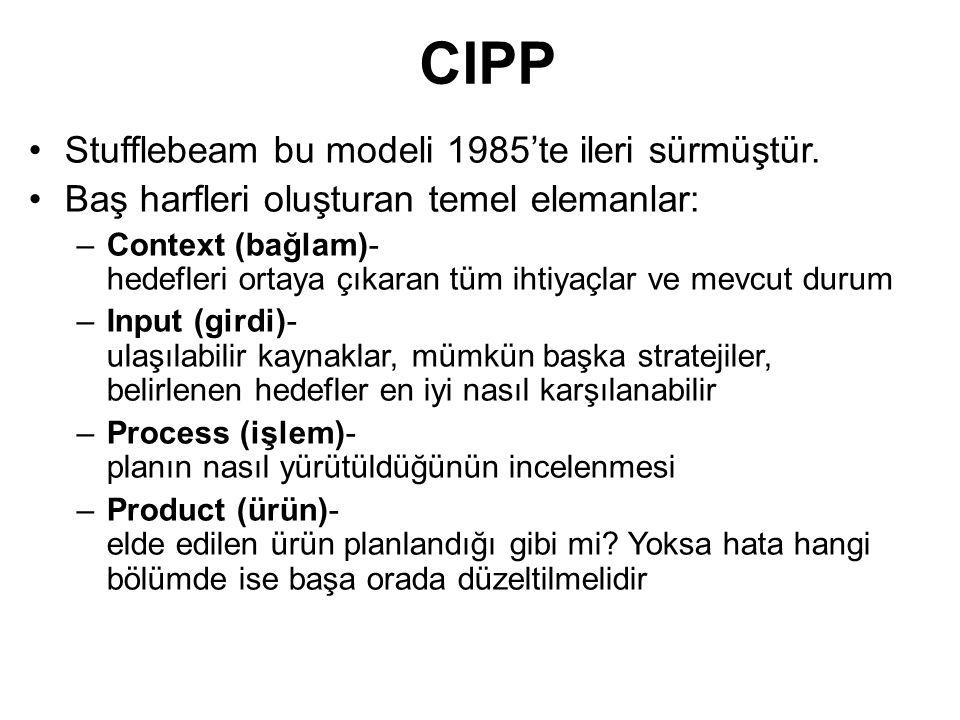 CIPP Stufflebeam bu modeli 1985'te ileri sürmüştür. Baş harfleri oluşturan temel elemanlar: –Context (bağlam)- hedefleri ortaya çıkaran tüm ihtiyaçlar
