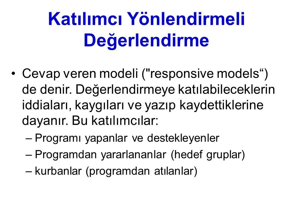 Katılımcı Yönlendirmeli Değerlendirme Cevap veren modeli (