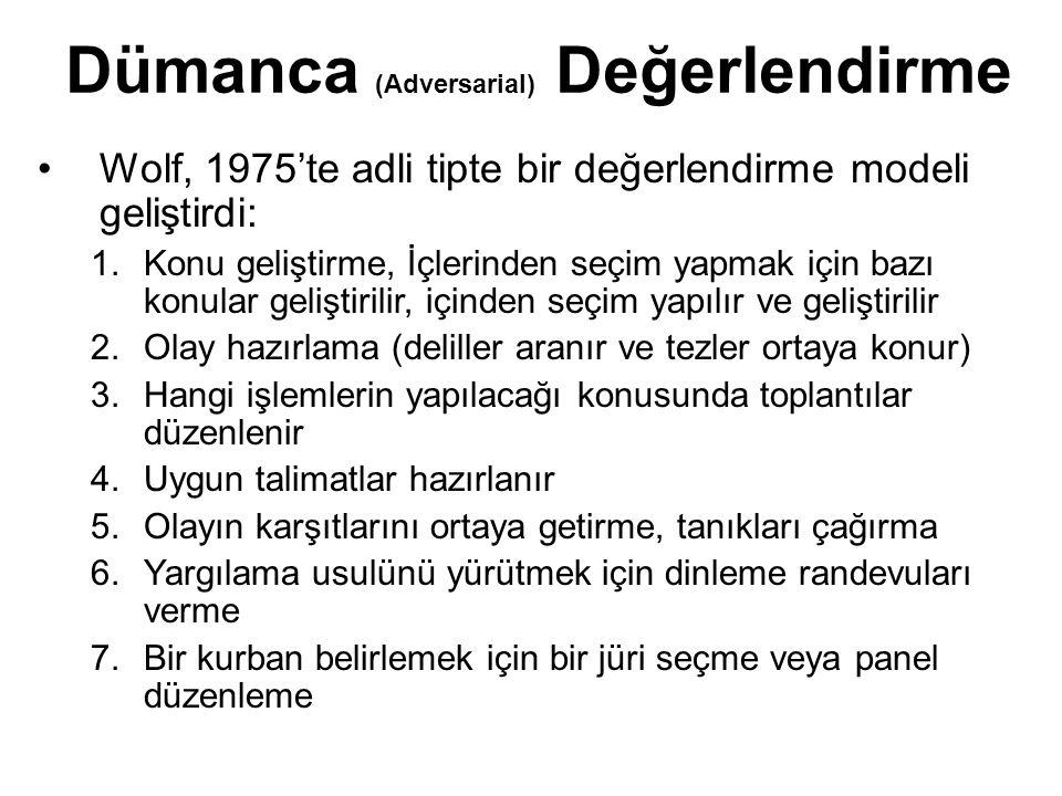 Dümanca (Adversarial) Değerlendirme Wolf, 1975'te adli tipte bir değerlendirme modeli geliştirdi: 1.Konu geliştirme, İçlerinden seçim yapmak için bazı