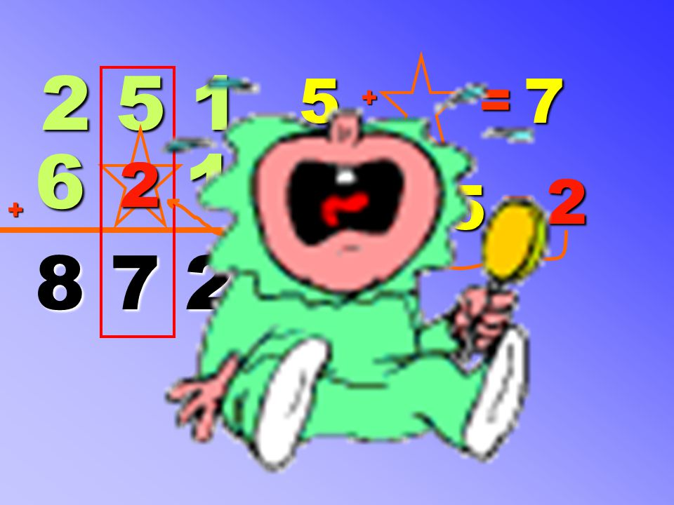 2 5 1 6 1 + 8 7 2 5 + = 7 7 - 5 = 2 2
