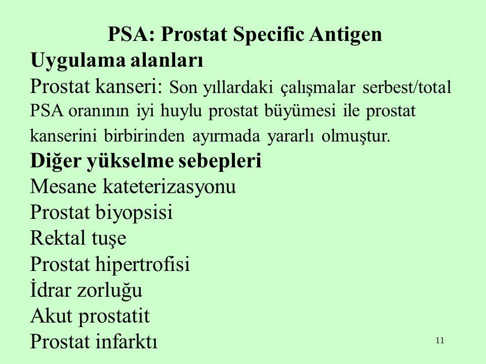 11 PSA: Prostat Specific Antigen Uygulama alanları Prostat kanseri: Son yıllardaki çalışmalar serbest/total PSA oranının iyi huylu prostat büyümesi ile prostat kanserini birbirinden ayırmada yararlı olmuştur.
