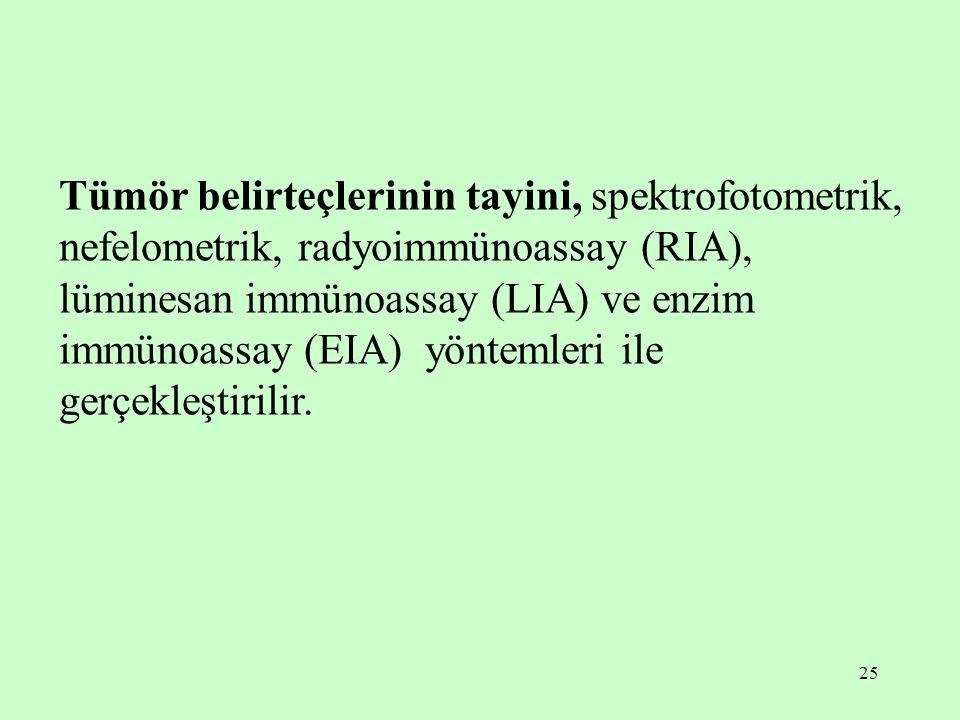 25 Tümör belirteçlerinin tayini, spektrofotometrik, nefelometrik, radyoimmünoassay (RIA), lüminesan immünoassay (LIA) ve enzim immünoassay (EIA) yöntemleri ile gerçekleştirilir.